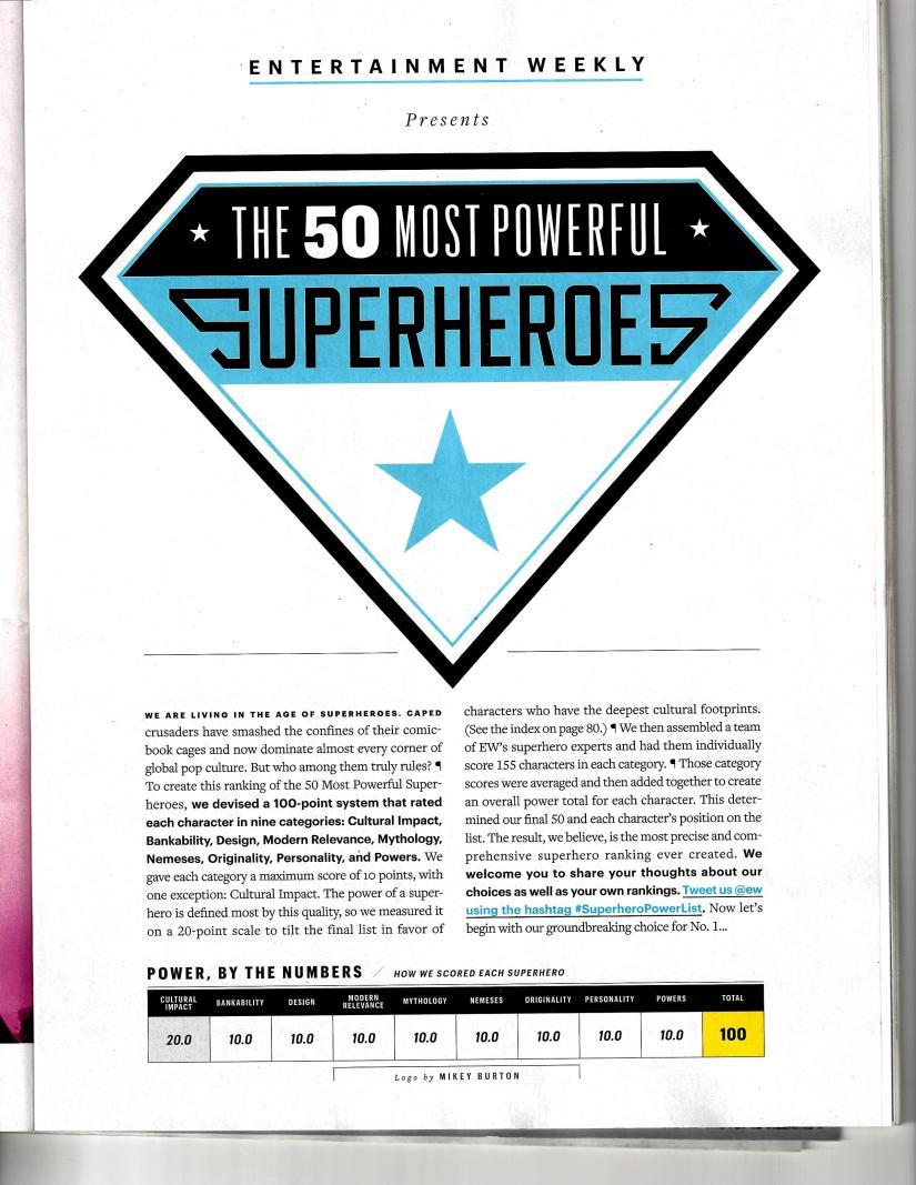 50-superheroes